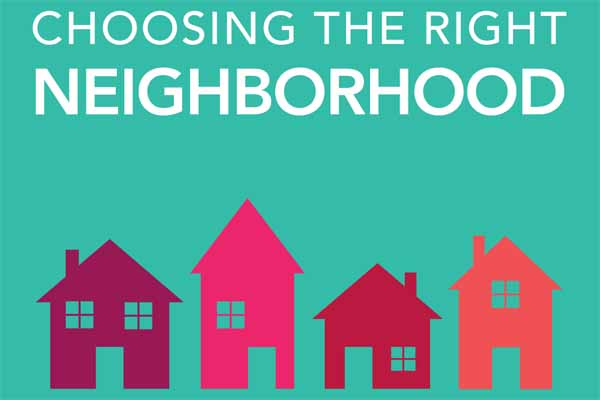 When looking at Boston North Shore real estate, choosing the right neighborhood is very important.